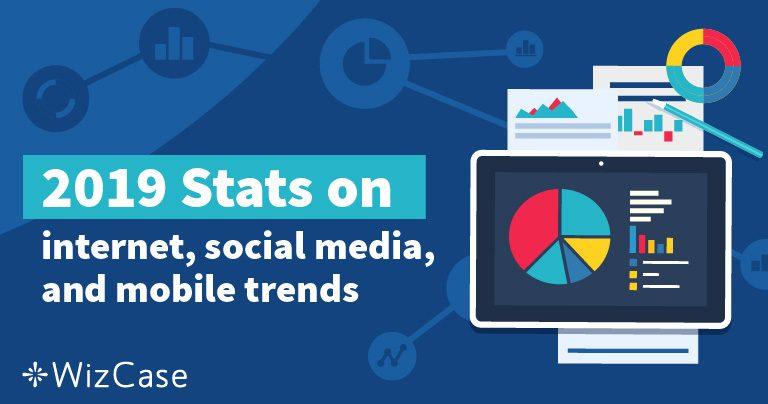 23 Дивовижні Статистики в  Інтернеті і соціальних медіа в 2019 році Wizcase